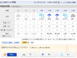 1.24天気